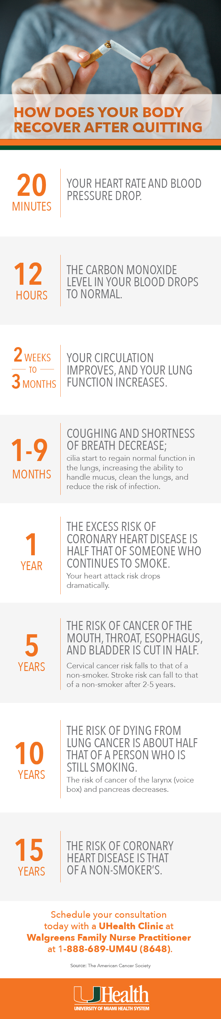Smoking Cessation Infographic